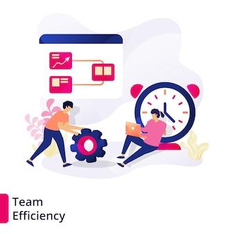 Modèle d'efficacité d'équipe