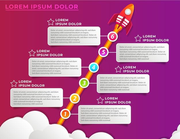 Modèle d'élément infographique modifiable et personnalisable graphique chronologique flux de travail de présentation
