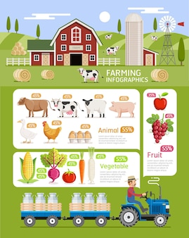 Modèle d'éléments infographiques agricoles
