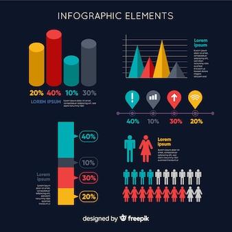 Modèle d'éléments plats infographiques