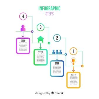 Modèle d'étapes d'infographie