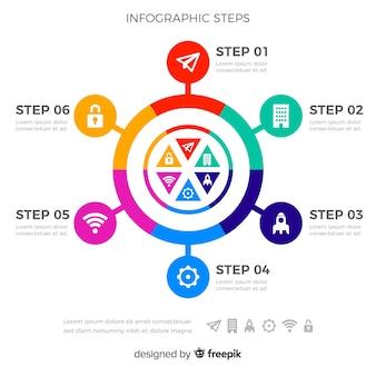 Modèle d'étapes infographiques cerclées