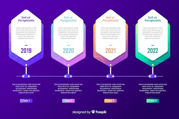 Modèle d'étapes de marketing infographiques périodiques