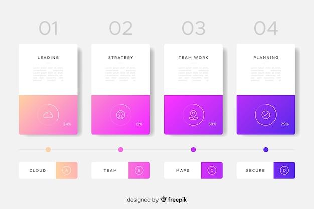 Modèle d'étapes de plan marketing infographique