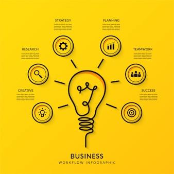 Modèle de flux de travail idée légère contour, infographie de démarrage d'entreprise avec de multiples options