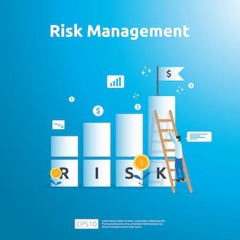 Modèle de gestion des risques et d'identification financière