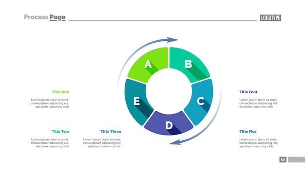 Modèle de glissement de cycle de cinq éléments