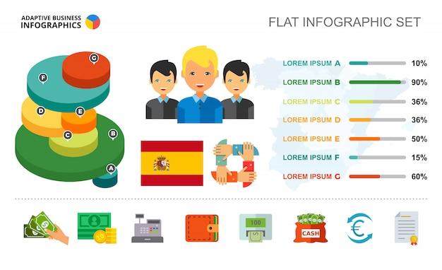 Modèle de graphique à barres financier pour la présentation