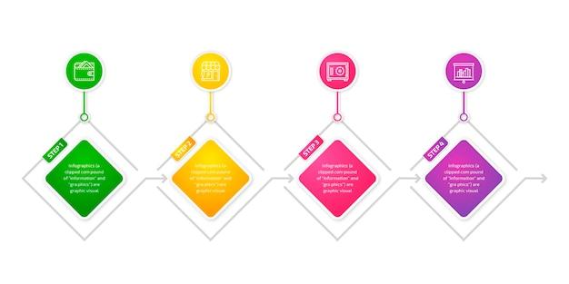 Modèle graphique de chronologie colorée
