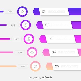 Modèle de graphique étapes marketing infographique