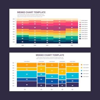 Modèle de graphique mekko linéaire