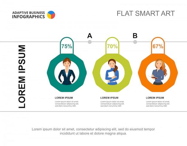 Modèle de graphique en pourcentage de trois options pour la présentation