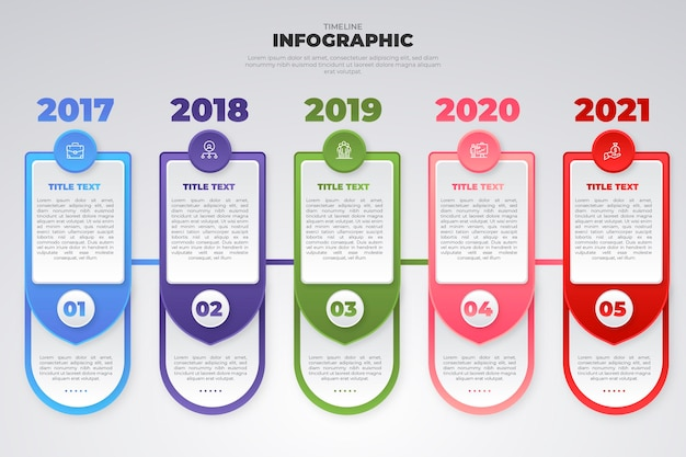 Modèle de graphiques de chronologie de dégradé