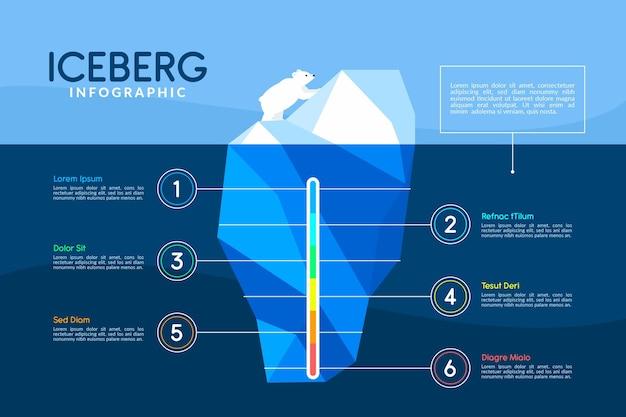 Modèle d'illustration d'iceberg infographique