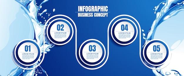 Modèle infografic avec 5 étapes