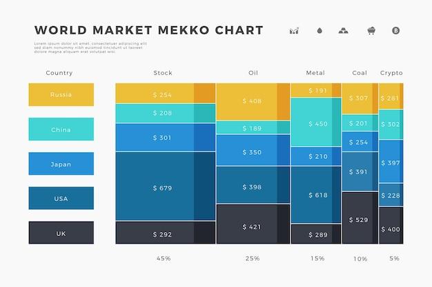 Modèle infograhipc de graphique plat mekko