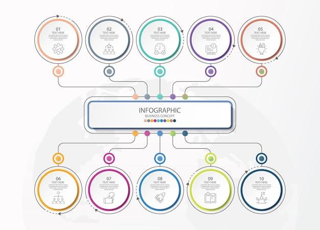 Modèle d'infographie avec 10 étapes, processus ou options, organigramme de processus, utilisé pour le diagramme de processus, les présentations, la mise en page du flux de travail, l'organigramme, l'infographie. illustration vectorielle eps10.
