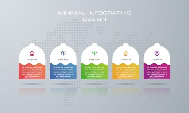 Modèle d'infographie avec 5 options