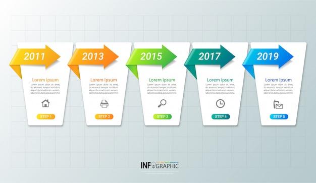 Modèle d'infographie 5 options