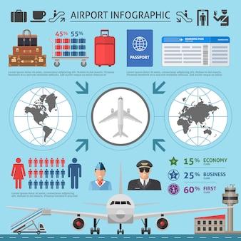 Modèle d'infographie d'aéroport