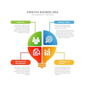Modèle d'infographie ampoule