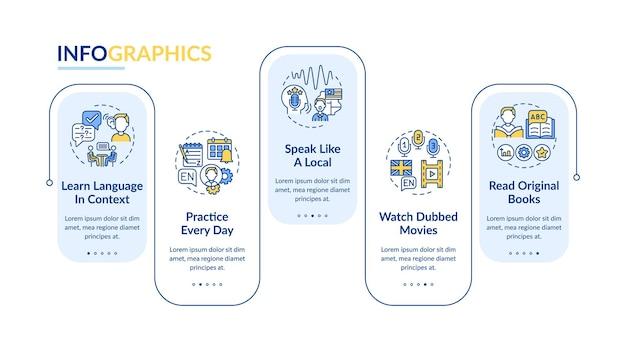 Modèle d'infographie d'apprentissage des langues