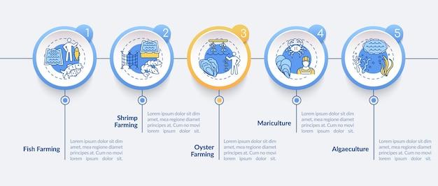 Modèle d'infographie d'aquaculture