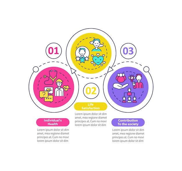 Modèle d'infographie sur les avantages du développement des adultes positifs. éléments de conception de présentation de succès.