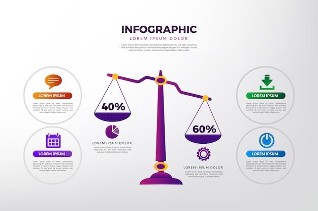 Modèle d'infographie de balance de dégradé