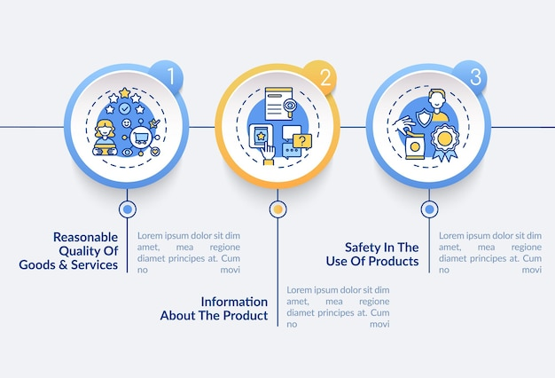 Modèle d'infographie de base sur les droits des consommateurs. la sécurité des produits utilise des éléments de conception de présentation.
