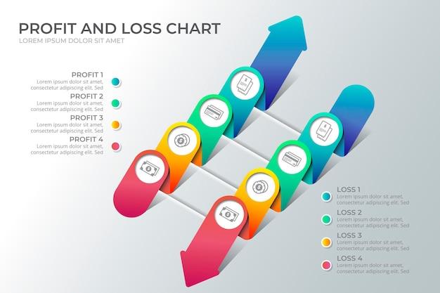 Modèle d'infographie sur les bénéfices et les pertes