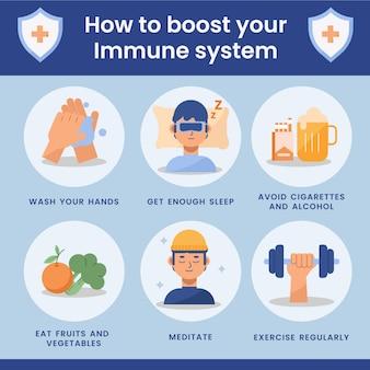 Modèle d'infographie de boosters du système immunitaire
