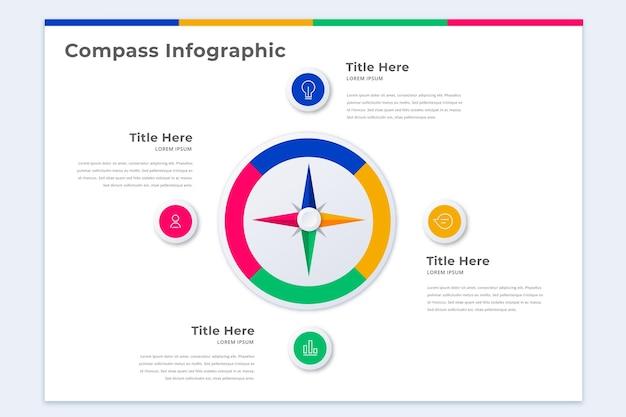 Modèle d'infographie de boussole