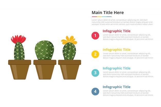 Modèle d'infographie de cactus avec quatre points