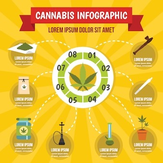 Modèle d'infographie de cannabis, style plat
