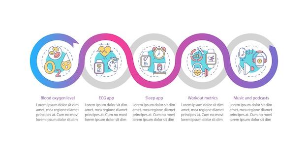 Modèle d'infographie des capacités de la montre intelligente
