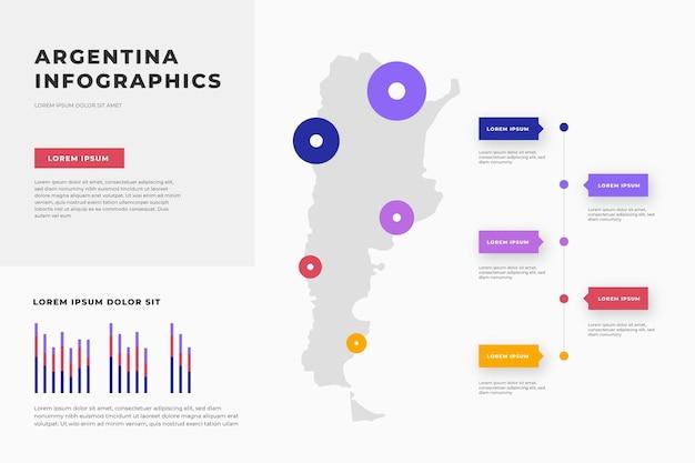 Modèle d'infographie de carte argentine
