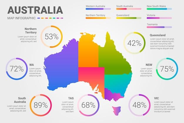 Modèle d'infographie de carte d'australie dégradé