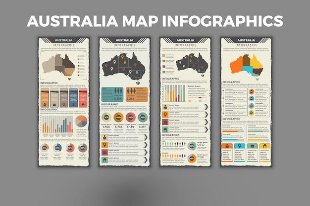 Modèle d'infographie de carte de l'australie
