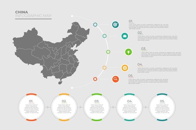 Modèle d'infographie de carte de chine plate