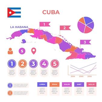 Modèle d'infographie carte cuba dessiné à la main