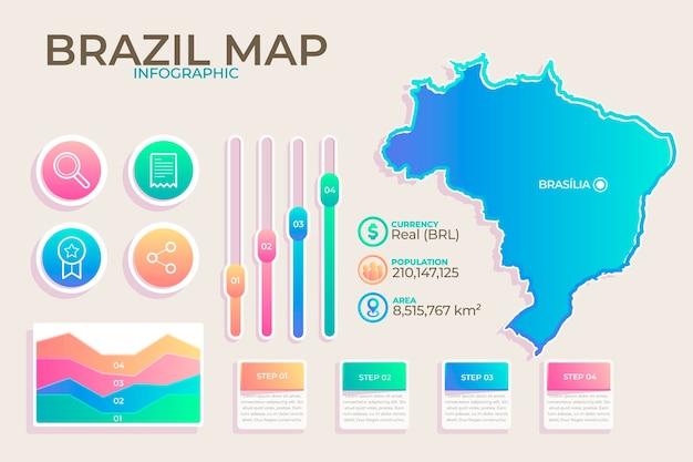 Modèle d'infographie de carte de dégradé du brésil