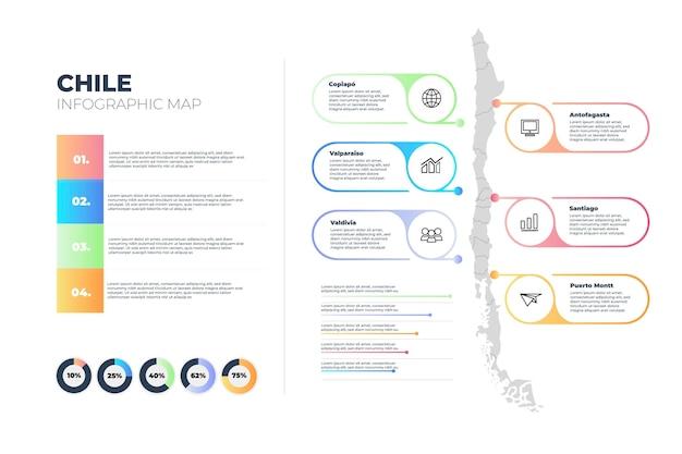 Modèle d'infographie de carte dégradé du chili