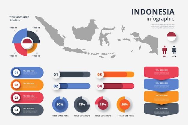 Modèle D'infographie Carte Design Plat Indonésie Vecteur gratuit