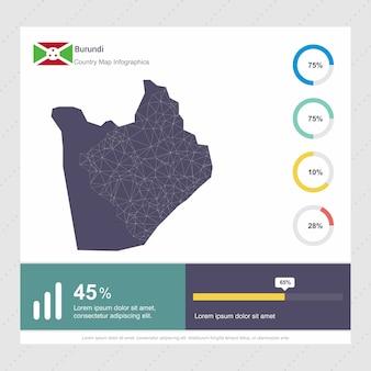 Modèle d'infographie de carte et drapeau du burundi