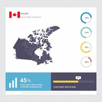 Modèle d'infographie de carte et drapeau du canada