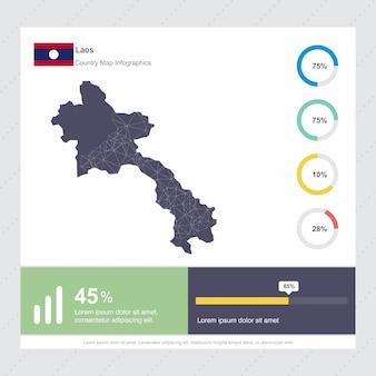 Modèle d'infographie de carte et de drapeau du laos