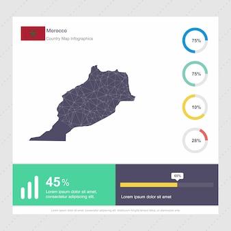 Modèle d'infographie de carte et drapeau du maroc