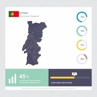 Modèle d'infographie de carte et drapeau du portugal