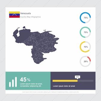 Modèle d'infographie de carte et drapeau du venezuela
